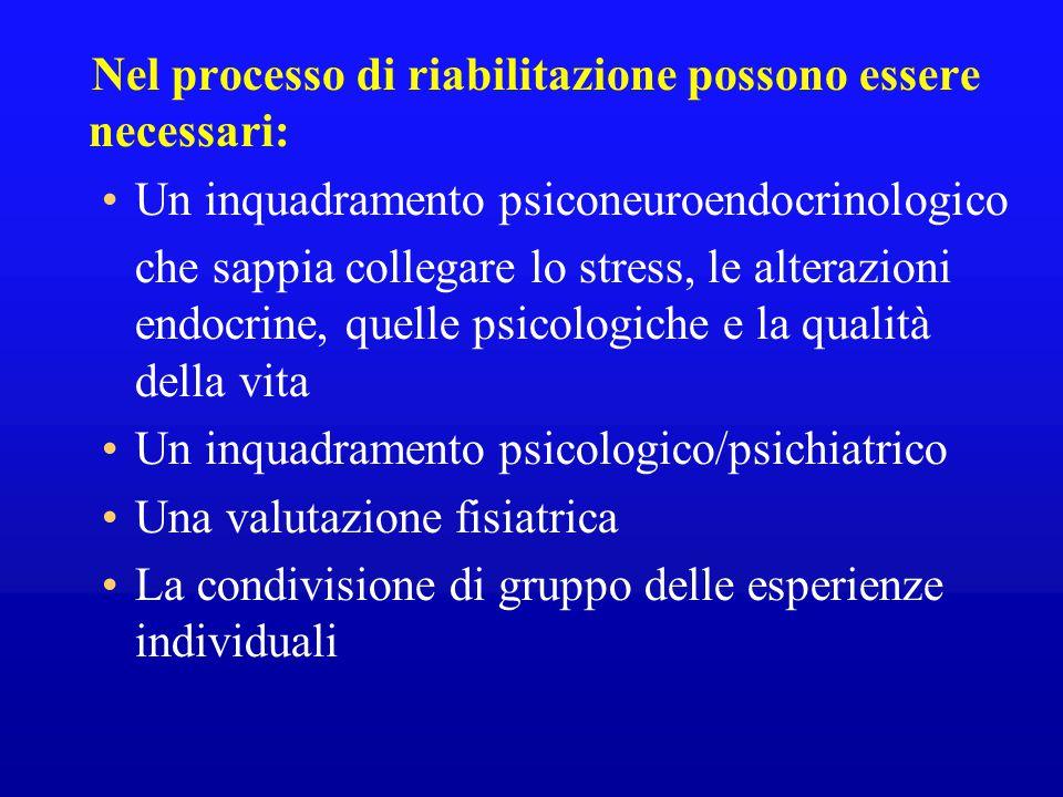 Nel processo di riabilitazione possono essere necessari: Un inquadramento psiconeuroendocrinologico che sappia collegare lo stress, le alterazioni end