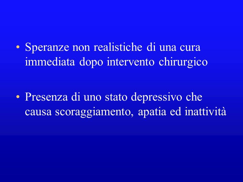 Speranze non realistiche di una cura immediata dopo intervento chirurgico Presenza di uno stato depressivo che causa scoraggiamento, apatia ed inattiv