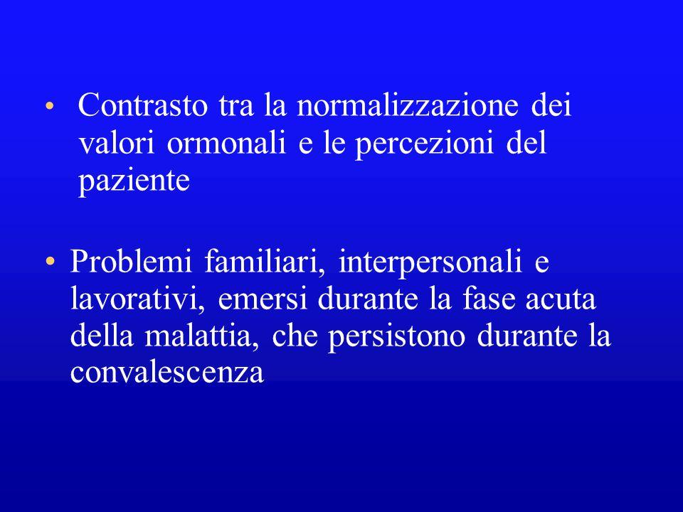 Contrasto tra la normalizzazione dei valori ormonali e le percezioni del paziente Problemi familiari, interpersonali e lavorativi, emersi durante la f