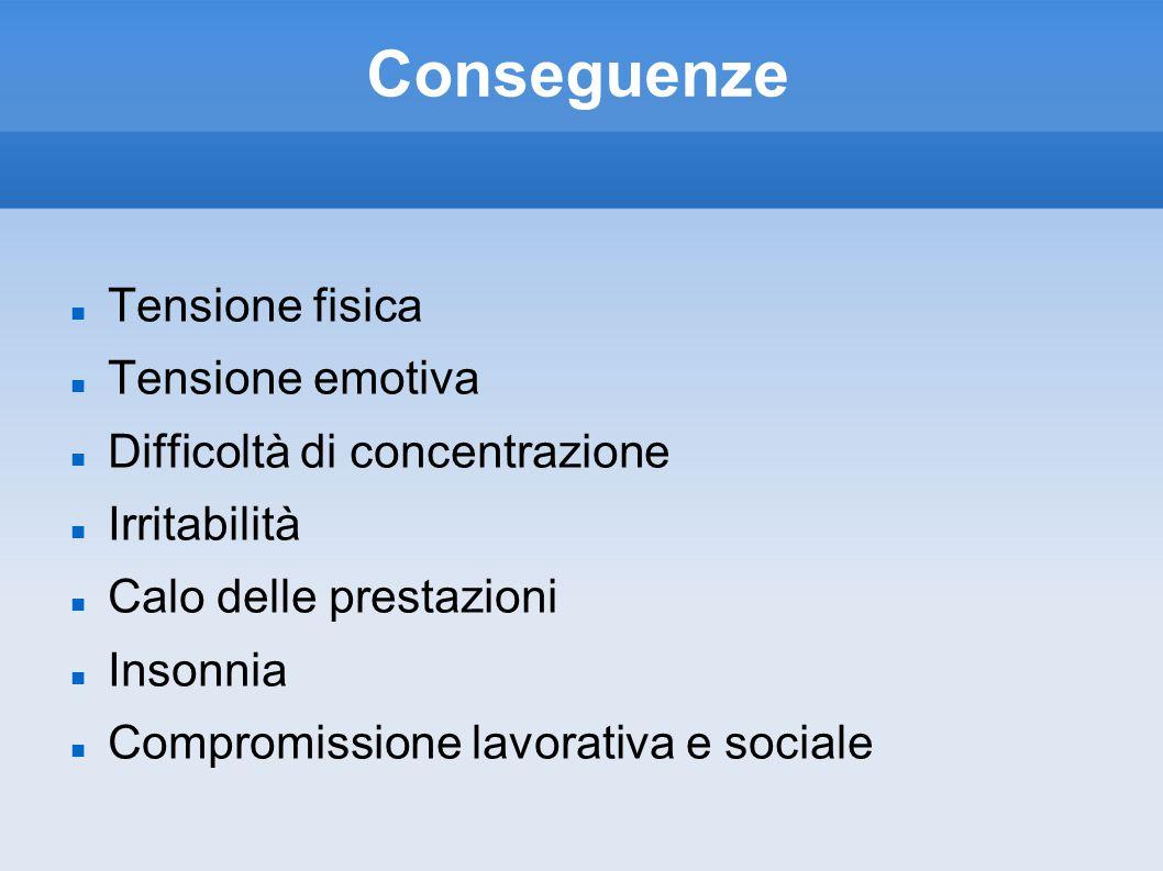 Conseguenze Tensione fisica Tensione emotiva Difficoltà di concentrazione Irritabilità Calo delle prestazioni Insonnia Compromissione lavorativa e soc