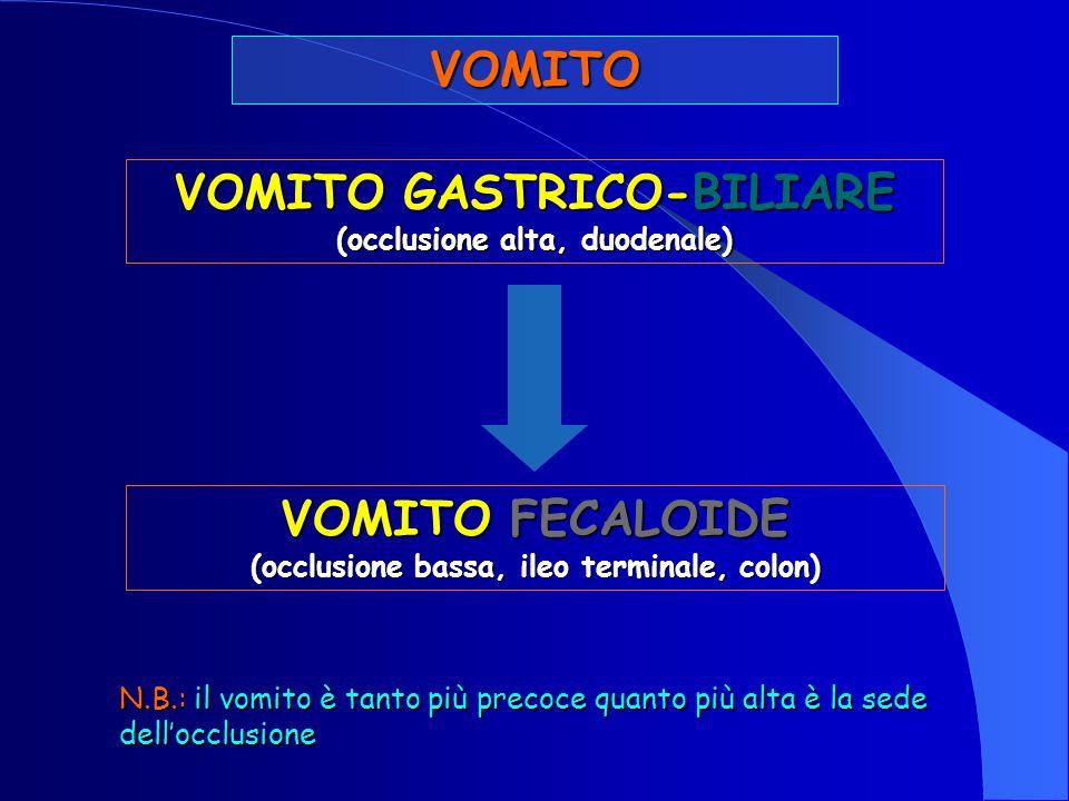 VOMITO VOMITO GASTRICO-BILIARE (occlusione alta, duodenale) VOMITO FECALOIDE (occlusione bassa, ileo terminale, colon) N.B.: il vomito è tanto più pre