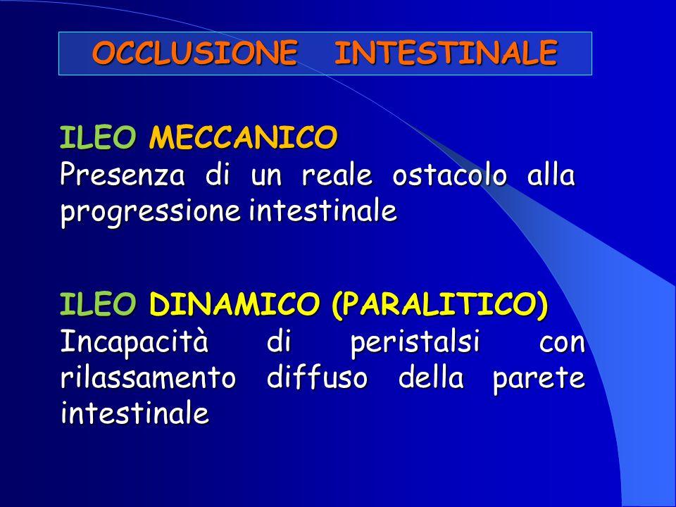 OCCLUSIONE INTESTINALE ILEO MECCANICO Presenza di un reale ostacolo alla progressione intestinale ILEO DINAMICO (PARALITICO) Incapacità di peristalsi