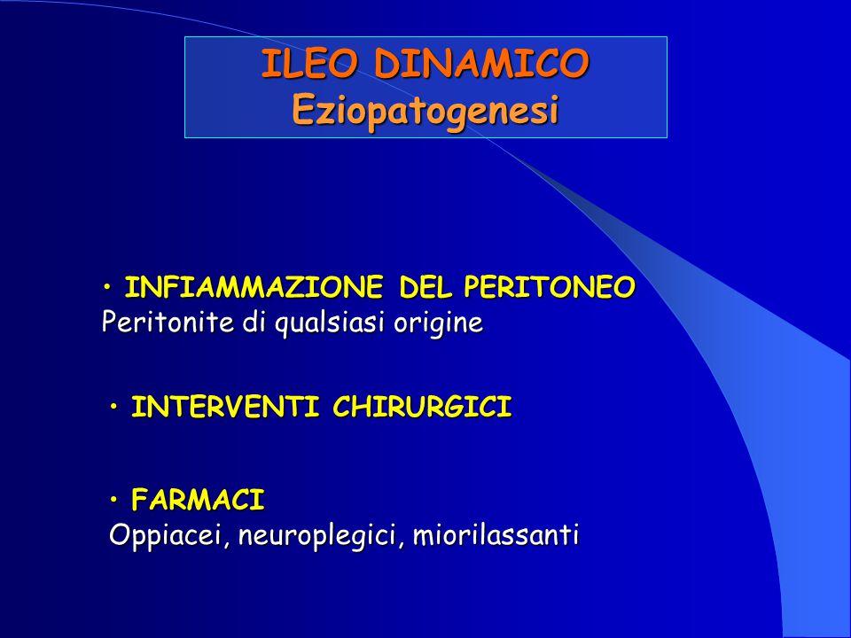 ILEO DINAMICO Eziopatogenesi INFIAMMAZIONE DEL PERITONEO INFIAMMAZIONE DEL PERITONEO Peritonite di qualsiasi origine INTERVENTI CHIRURGICI INTERVENTI