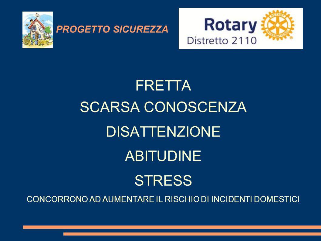 PROGETTO SICUREZZA FRETTA SCARSA CONOSCENZA DISATTENZIONE ABITUDINE STRESS CONCORRONO AD AUMENTARE IL RISCHIO DI INCIDENTI DOMESTICI