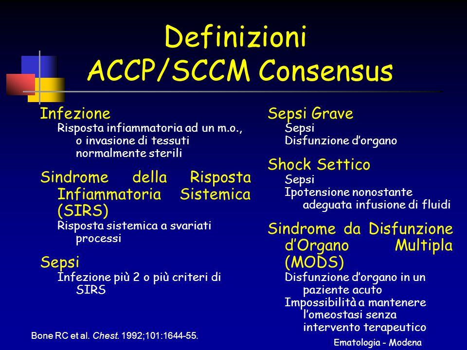 Ematologia - Modena Definizioni ACCP/SCCM Consensus Infezione Risposta infiammatoria ad un m.o., o invasione di tessuti normalmente sterili Sindrome d