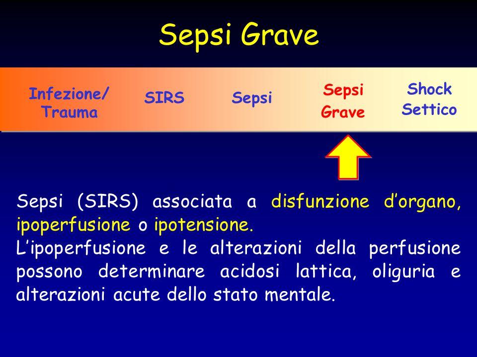Sepsi Grave SepsiSIRS Infezione/ Trauma Sepsi Grave Shock Settico Sepsi (SIRS) associata a disfunzione d'organo, ipoperfusione o ipotensione. L'ipoper