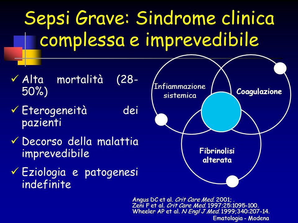 Ematologia - Modena Angus DC et al. Crit Care Med. 2001;. Zeni F et al. Crit Care Med. 1997;25:1095-100. Wheeler AP et al. N Engl J Med. 1999;340:207-
