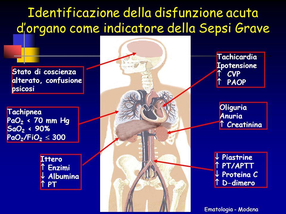 Ematologia - Modena Identificazione della disfunzione acuta d'organo come indicatore della Sepsi Grave Tachicardia Ipotensione  CVP  PAOP Ittero  E