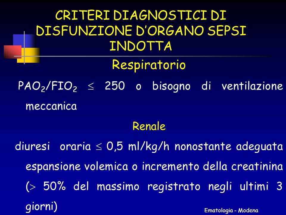 Ematologia - Modena CRITERI DIAGNOSTICI DI DISFUNZIONE D'ORGANO SEPSI INDOTTA Respiratorio PAO 2 /FIO 2  250 o bisogno di ventilazione meccanica Rena