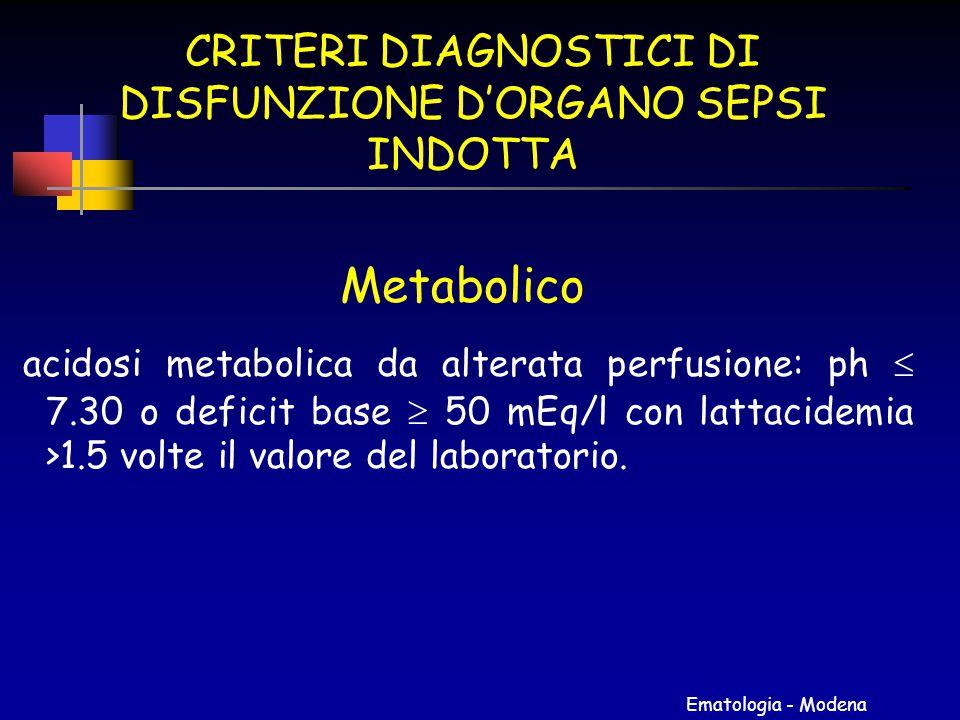 Ematologia - Modena CRITERI DIAGNOSTICI DI DISFUNZIONE D'ORGANO SEPSI INDOTTA Metabolico acidosi metabolica da alterata perfusione: ph  7.30 o defici
