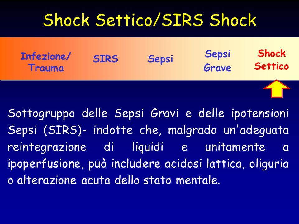 Shock Settico/SIRS Shock SepsiSIRS Infezione/ Trauma Sepsi Grave Shock Settico Sottogruppo delle Sepsi Gravi e delle ipotensioni Sepsi (SIRS)- indotte