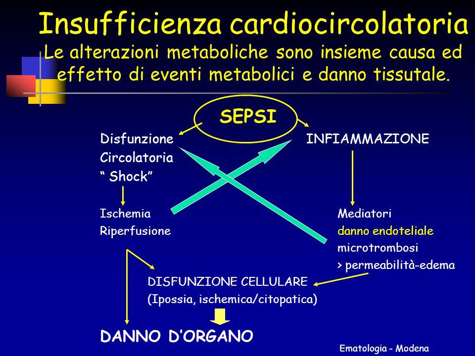 Ematologia - Modena Insufficienza cardiocircolatoria Le alterazioni metaboliche sono insieme causa ed effetto di eventi metabolici e danno tissutale.