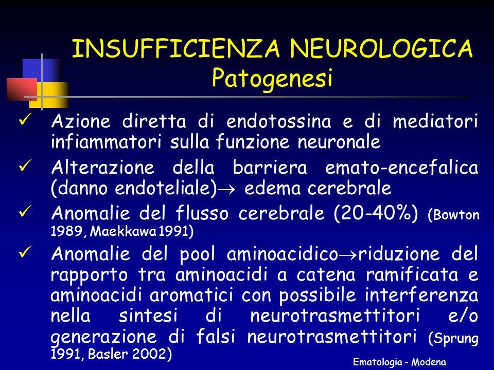 Ematologia - Modena INSUFFICIENZA NEUROLOGICA Patogenesi Azione diretta di endotossina e di mediatori infiammatori sulla funzione neuronale Alterazion