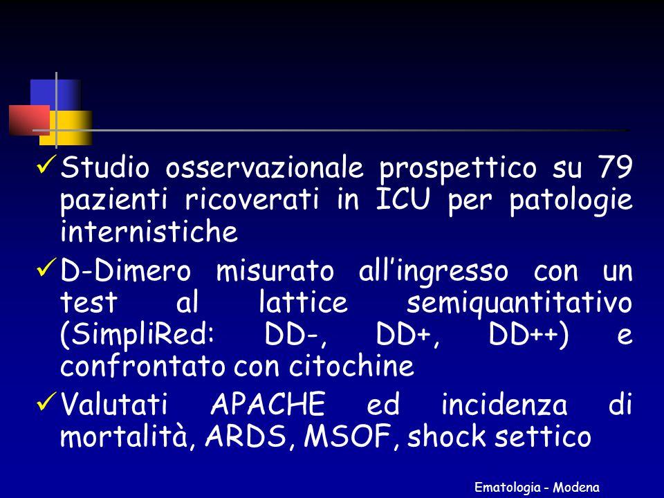 Ematologia - Modena Studio osservazionale prospettico su 79 pazienti ricoverati in ICU per patologie internistiche D-Dimero misurato all'ingresso con