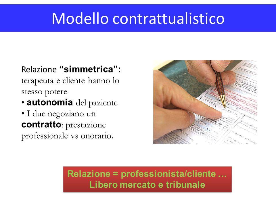 """Modello contrattualistico Relazione """"simmetrica"""": terapeuta e cliente hanno lo stesso potere autonomia del paziente I due negoziano un contratto : pre"""