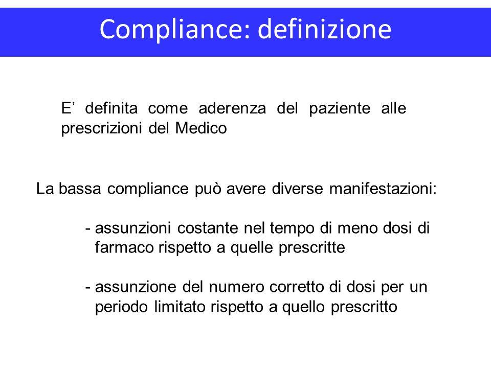E' definita come aderenza del paziente alle prescrizioni del Medico La bassa compliance può avere diverse manifestazioni: - assunzioni costante nel te