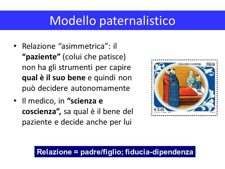 """Modello paternalistico Relazione """"asimmetrica"""": il """"paziente"""" (colui che patisce) non ha gli strumenti per capire qual è il suo bene e quindi non può"""