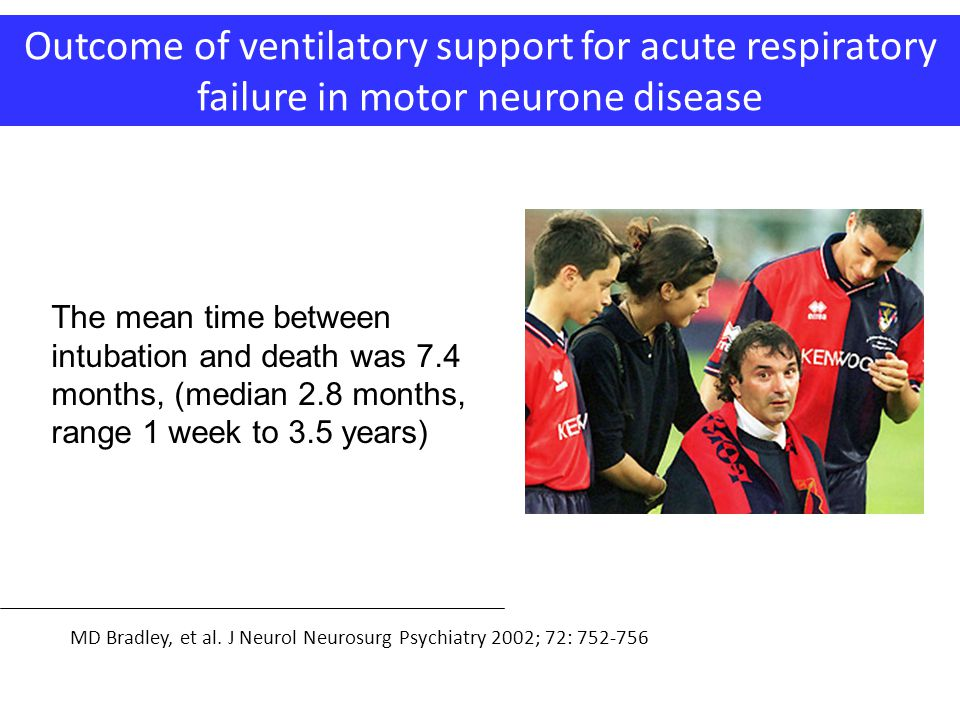 Outcome of ventilatory support for acute respiratory failure in motor neurone disease MD Bradley, et al. J Neurol Neurosurg Psychiatry 2002; 72: 752-7