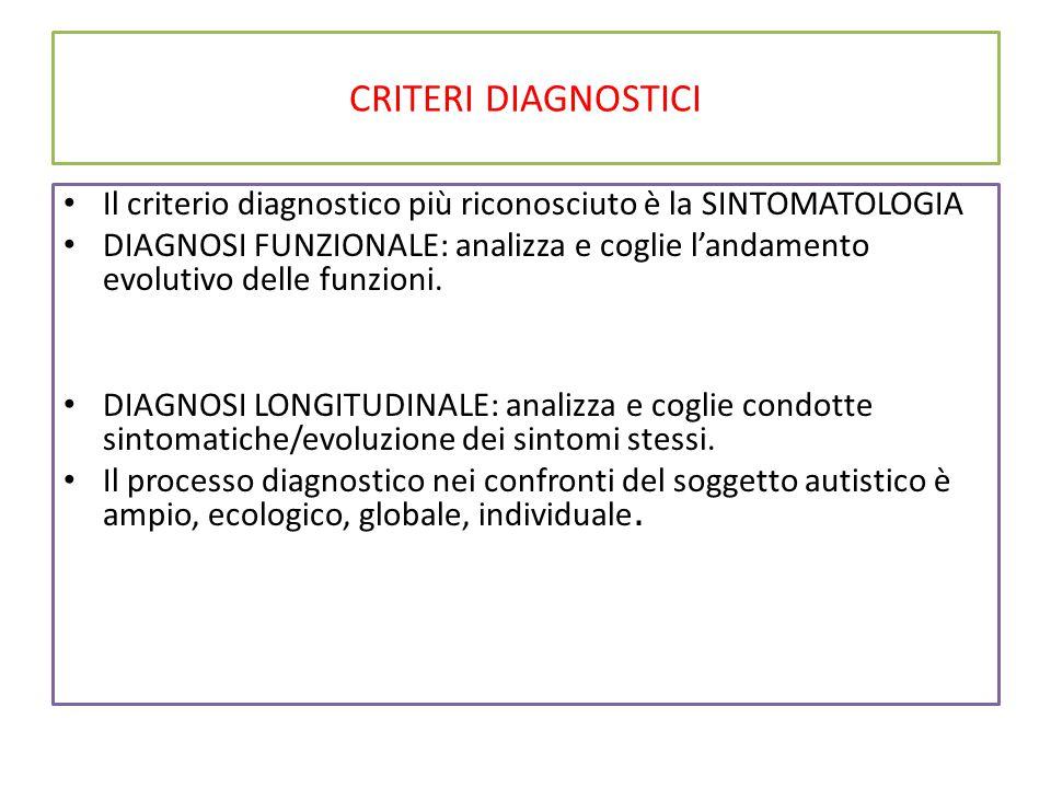 CRITERI DIAGNOSTICI Il criterio diagnostico più riconosciuto è la SINTOMATOLOGIA DIAGNOSI FUNZIONALE: analizza e coglie l'andamento evolutivo delle fu