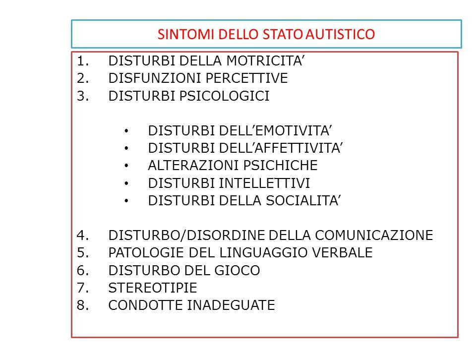 SINTOMI DELLO STATO AUTISTICO 1.DISTURBI DELLA MOTRICITA' 2.DISFUNZIONI PERCETTIVE 3.DISTURBI PSICOLOGICI DISTURBI DELL'EMOTIVITA' DISTURBI DELL'AFFET