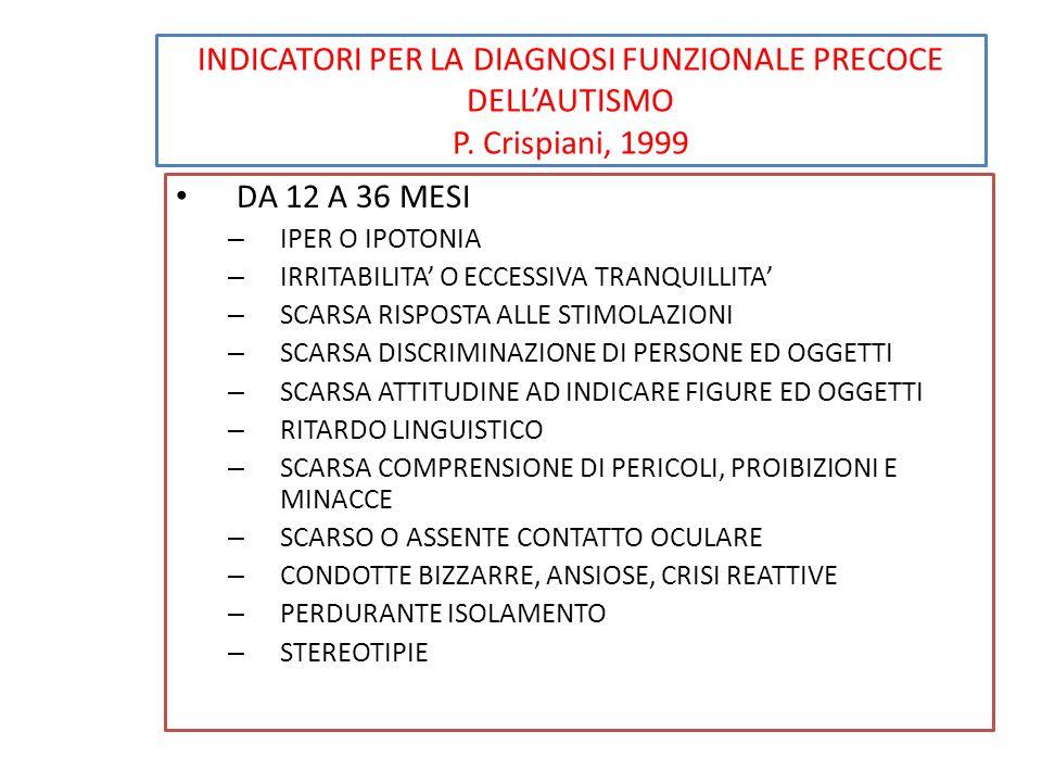 INDICATORI PER LA DIAGNOSI FUNZIONALE PRECOCE DELL'AUTISMO P. Crispiani, 1999 DA 12 A 36 MESI – IPER O IPOTONIA – IRRITABILITA' O ECCESSIVA TRANQUILLI
