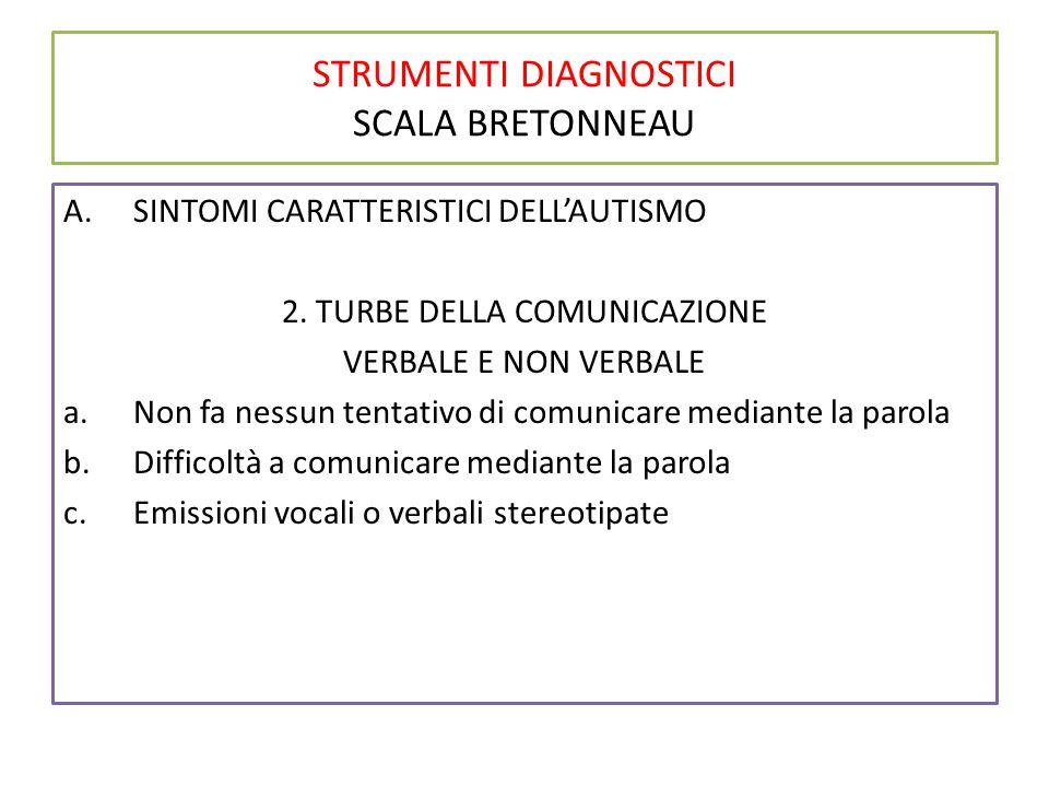 STRUMENTI DIAGNOSTICI SCALA BRETONNEAU A.SINTOMI CARATTERISTICI DELL'AUTISMO 2. TURBE DELLA COMUNICAZIONE VERBALE E NON VERBALE a.Non fa nessun tentat
