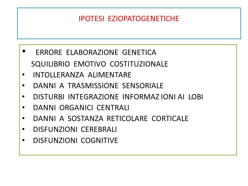 IPOTESI EZIOPATOGENETICHE ERRORE ELABORAZIONE GENETICA SQUILIBRIO EMOTIVO COSTITUZIONALE INTOLLERANZA ALIMENTARE DANNI A TRASMISSIONE SENSORIALE DISTU
