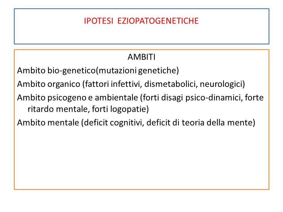 IPOTESI EZIOPATOGENETICHE AMBITI Ambito bio-genetico(mutazioni genetiche) Ambito organico (fattori infettivi, dismetabolici, neurologici) Ambito psico