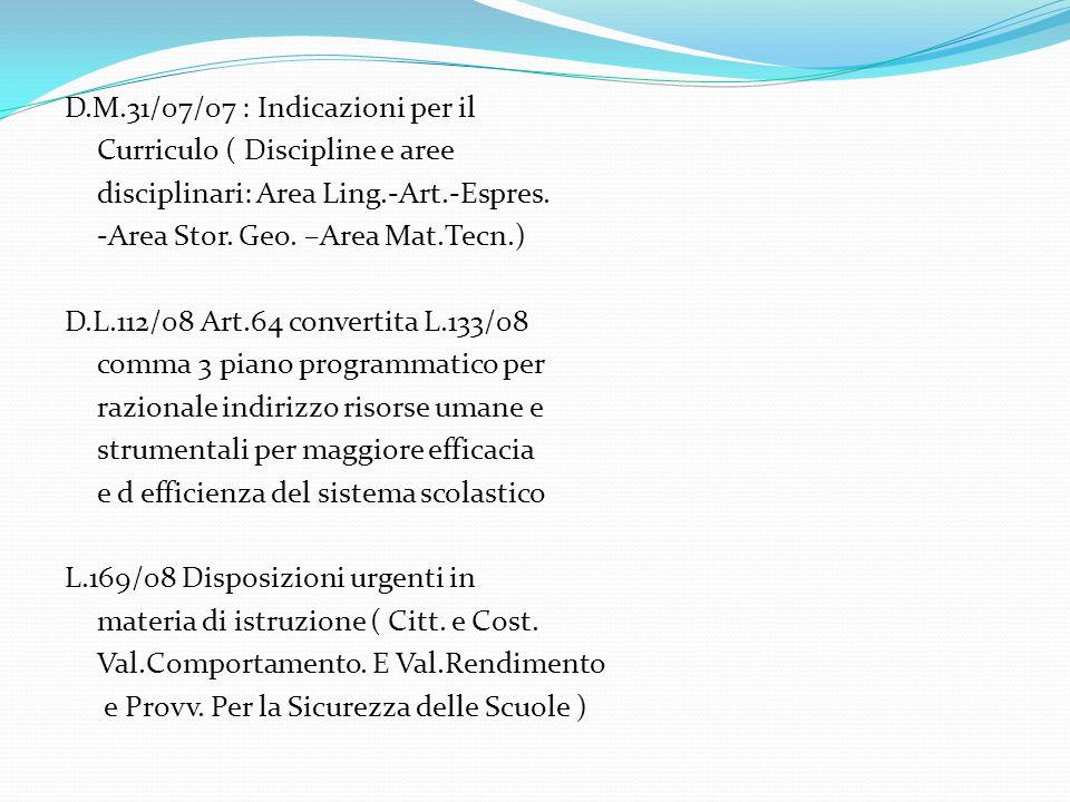D.M.31/07/07 : Indicazioni per il Curriculo ( Discipline e aree disciplinari: Area Ling.-Art.-Espres. -Area Stor. Geo. –Area Mat.Tecn.) D.L.112/08 Art