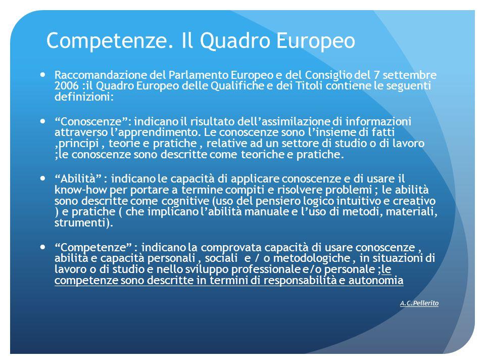 Competenze. Il Quadro Europeo Raccomandazione del Parlamento Europeo e del Consiglio del 7 settembre 2006 :il Quadro Europeo delle Qualifiche e dei Ti