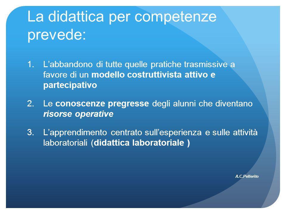 La didattica per competenze prevede: 1.L'abbandono di tutte quelle pratiche trasmissive a favore di un modello costruttivista attivo e partecipativo 2