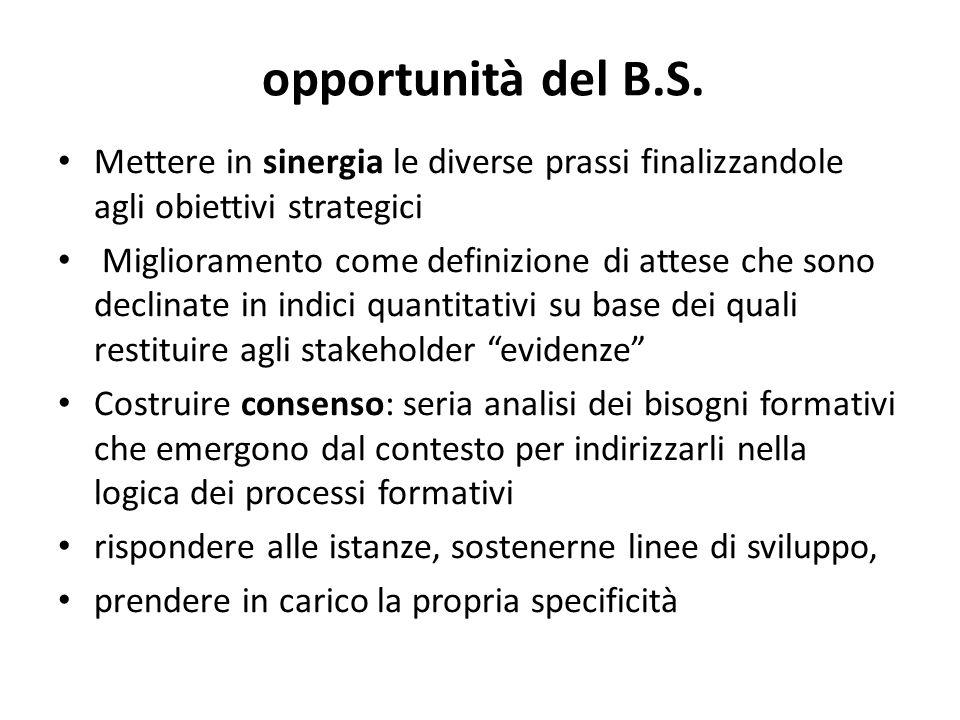 opportunità del B.S. Mettere in sinergia le diverse prassi finalizzandole agli obiettivi strategici Miglioramento come definizione di attese che sono