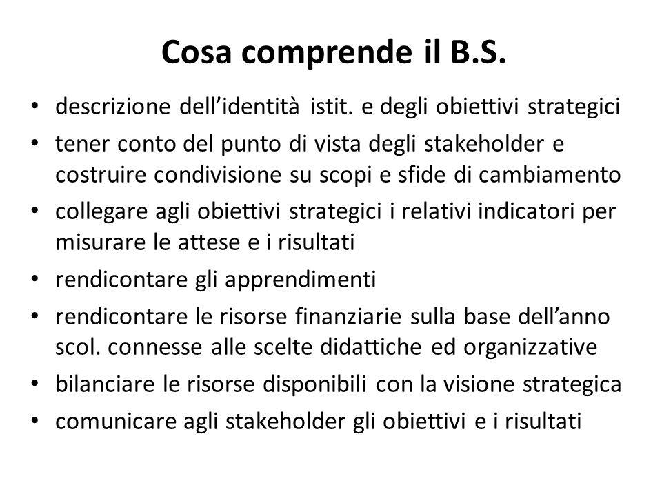 Cosa comprende il B.S. descrizione dell'identità istit. e degli obiettivi strategici tener conto del punto di vista degli stakeholder e costruire cond
