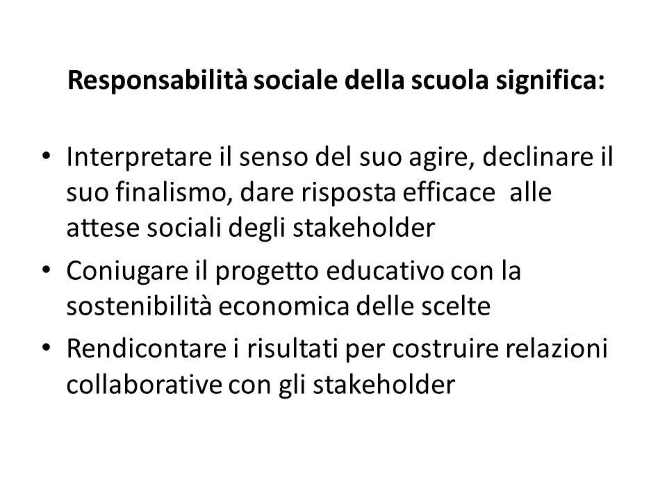 Responsabilità sociale della scuola significa: Interpretare il senso del suo agire, declinare il suo finalismo, dare risposta efficace alle attese soc