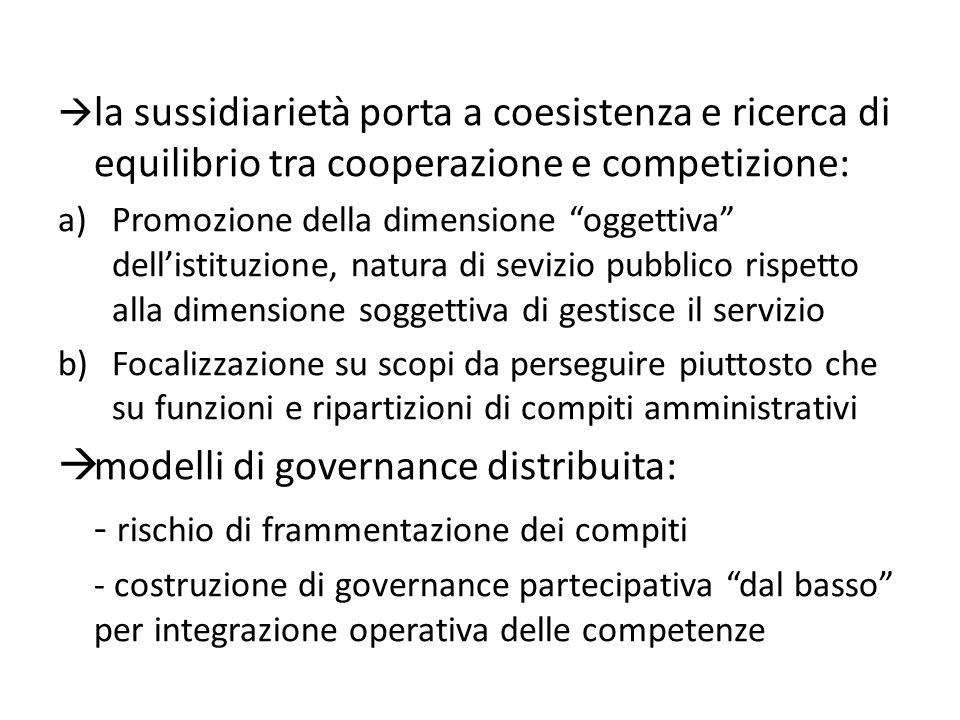 """ la sussidiarietà porta a coesistenza e ricerca di equilibrio tra cooperazione e competizione: a)Promozione della dimensione """"oggettiva"""" dell'istituz"""