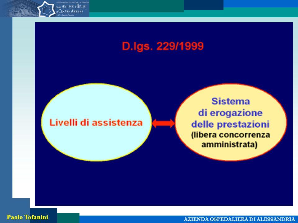 AZIENDA OSPEDALIERA DI ALESSANDRIA Paolo Tofanini