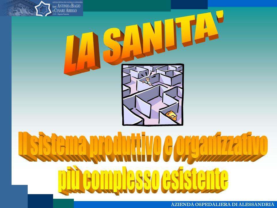 AZIENDA OSPEDALIERA DI ALESSANDRIA