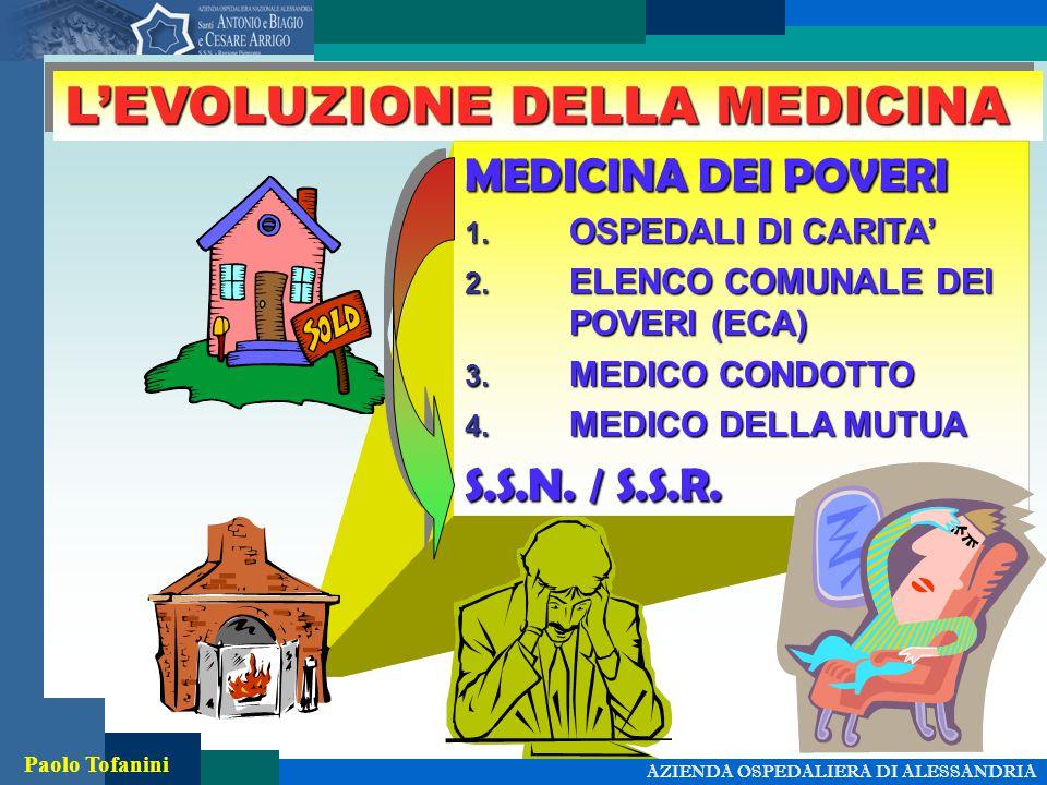 AZIENDA OSPEDALIERA DI ALESSANDRIA Paolo Tofanini L'EVOLUZIONE DELLA MEDICINA MEDICINA DEI POVERI 1.