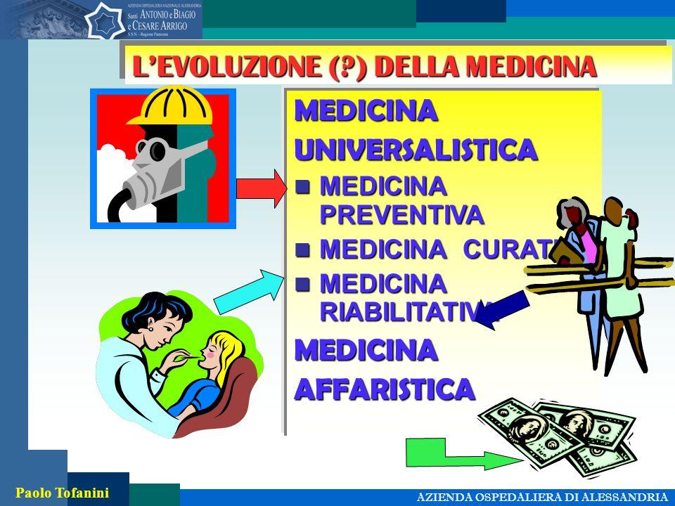 AZIENDA OSPEDALIERA DI ALESSANDRIA Paolo Tofanini L'EVOLUZIONE ( ) DELLA MEDICINA MEDICINAUNIVERSALISTICA MEDICINA PREVENTIVA MEDICINA PREVENTIVA MEDICINA CURATIVA MEDICINA CURATIVA MEDICINA RIABILITATIVA MEDICINA RIABILITATIVAMEDICINAAFFARISTICA