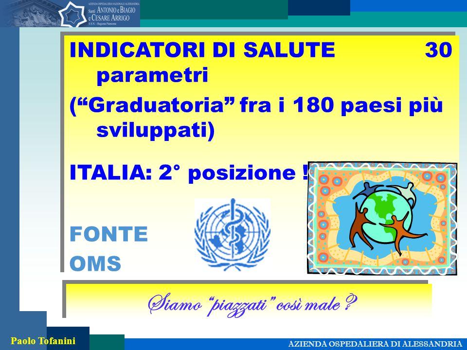AZIENDA OSPEDALIERA DI ALESSANDRIA Paolo Tofanini Siamo piazzati così male .