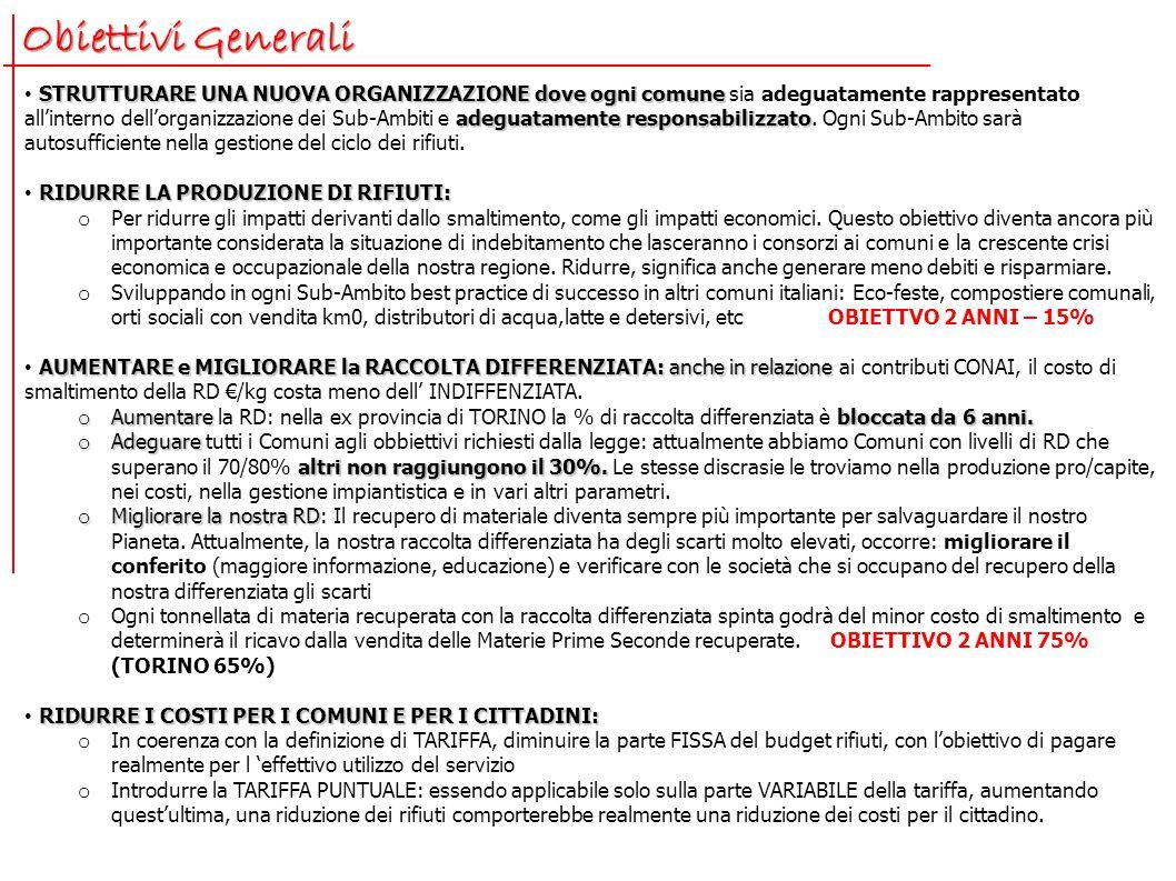 Situazione attuale e necessità Sub-Ambito 3 Inceneritore del Gerbido SITUAZIONE ATTUALE Completa NECESSITA' PER L'AUTOSUFFICIENZA Torino rappresenta circa il 50% del territorio della Città Metropolitana, Torino rappresenta circa il 50% del territorio della Città Metropolitana, al punto di condizionare ampiamente i risultati dell'intera area.