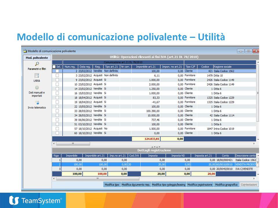 Modello di comunicazione polivalente – Utilità