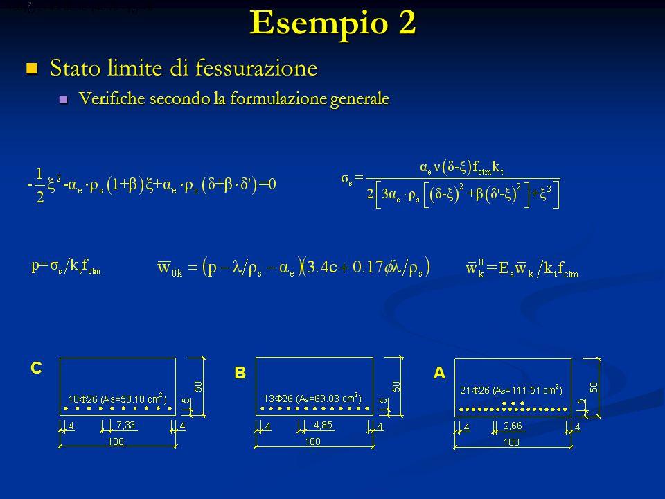 Stato limite di fessurazione Stato limite di fessurazione Verifiche secondo la formulazione generale Verifiche secondo la formulazione generale C AB E