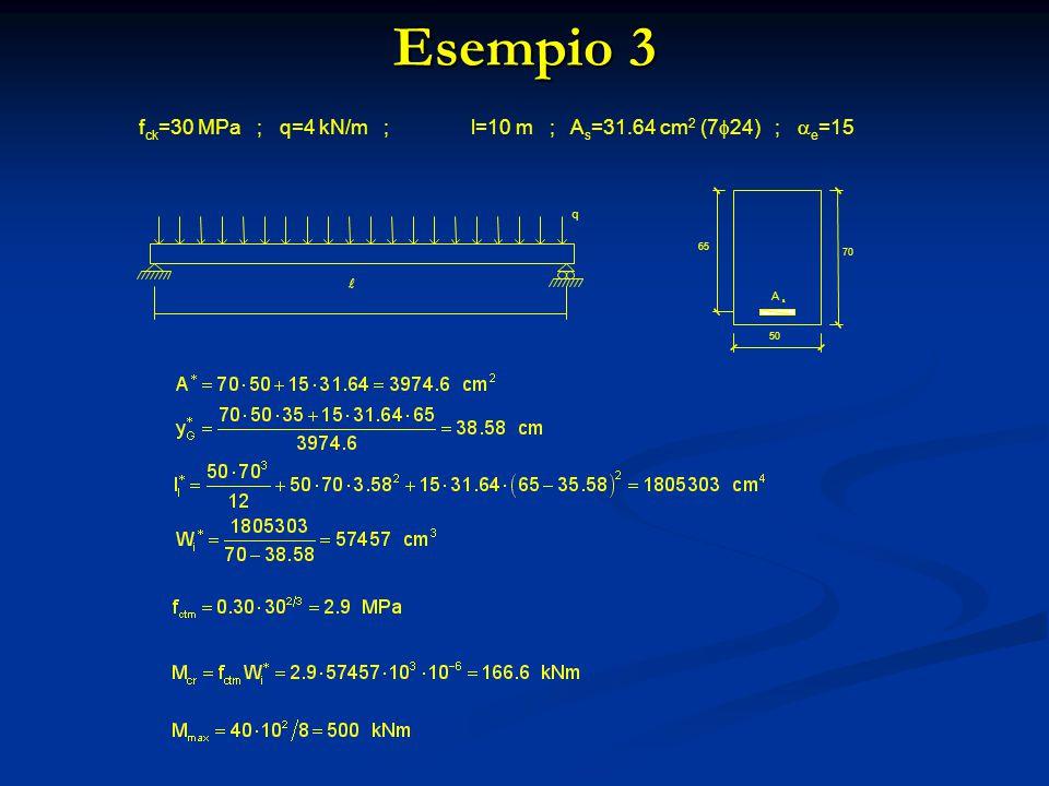 Esempio 3 q A s 70 50 65 f ck =30 MPa ; q=4 kN/m ; l=10 m ; A s =31.64 cm 2 (7  24) ;  e =15