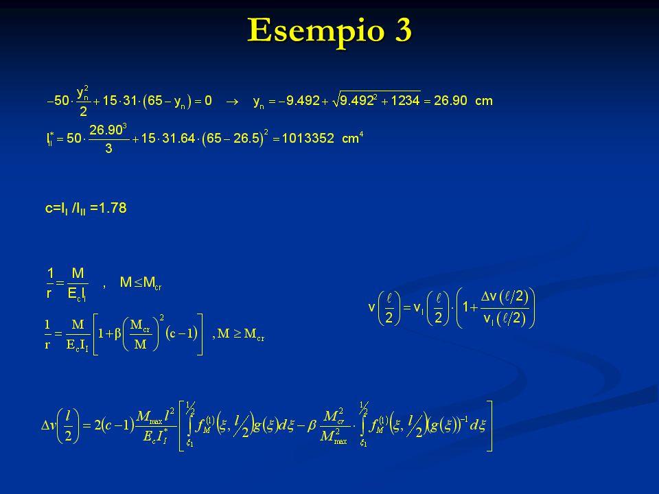 c=I I /I II =1.78 Esempio 3