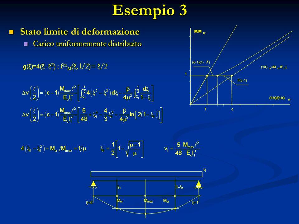 Stato limite di deformazione Stato limite di deformazione Carico uniformemente distribuito Carico uniformemente distribuito - M cr 11 q M max 1–  1