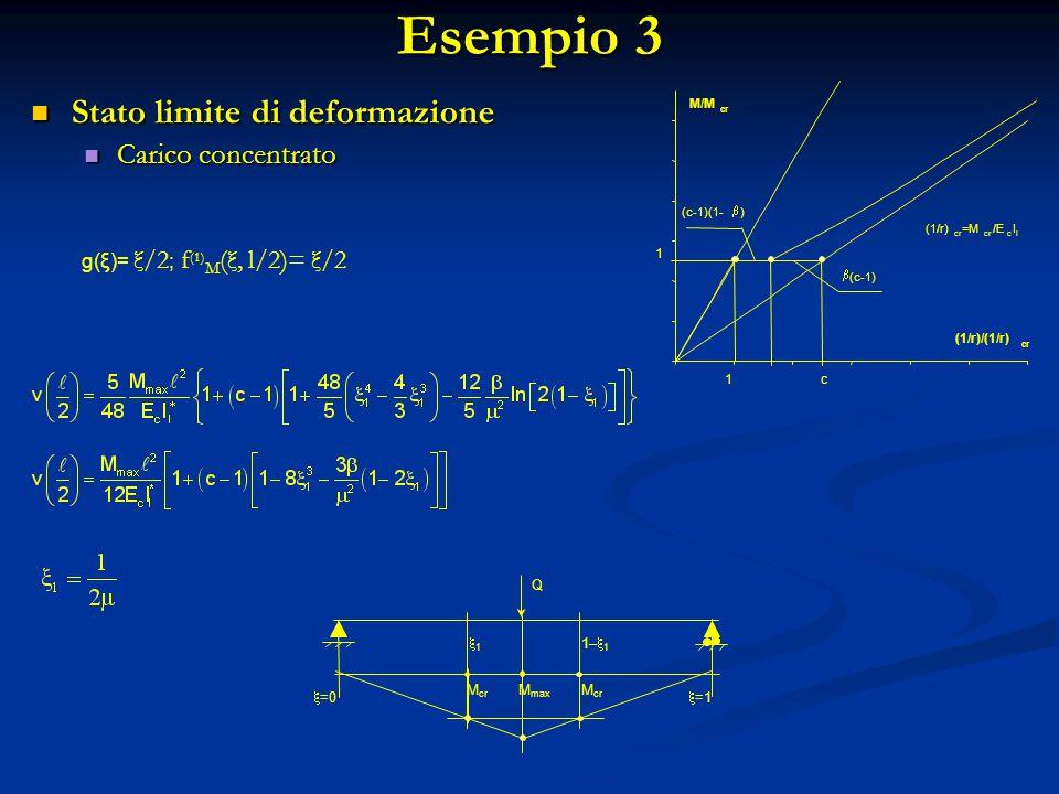 M cr Q M max 11 1–  1  =0  =1 Esempio 3 Stato limite di deformazione Stato limite di deformazione Carico concentrato Carico concentrato - g(ξ)= ξ