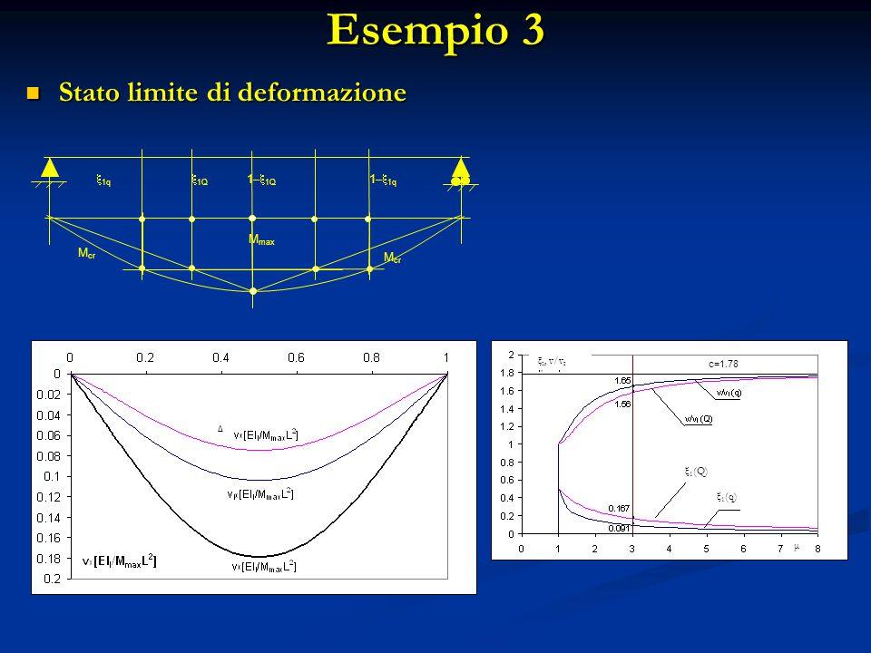 M cr M max  1q 1–  1q  1Q 1–  1Q ξ 1 (Q) μ ξ 1, v/v I c=1.78 ξ 1 (q) Δ Esempio 3 Stato limite di deformazione Stato limite di deformazione