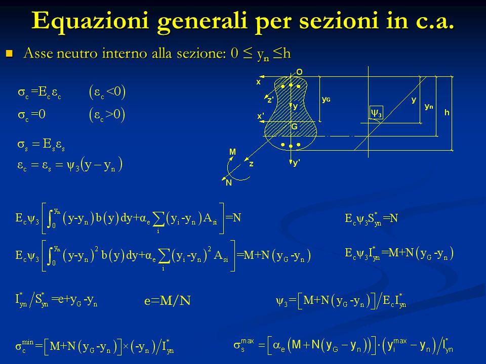 Equazioni generali per sezioni in c.a. Asse neutro interno alla sezione: 0 ≤ y n ≤h Asse neutro interno alla sezione: 0 ≤ y n ≤h e=M/N