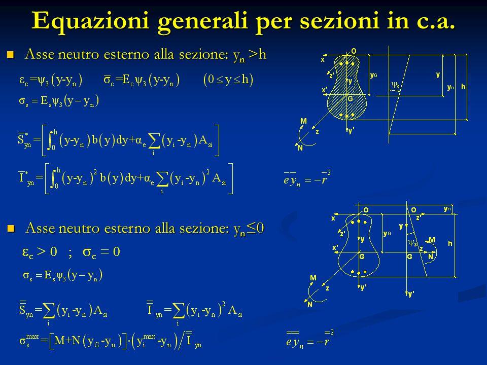 Equazioni generali per sezioni in c.a. Asse neutro esterno alla sezione: y n >h Asse neutro esterno alla sezione: y n >h Asse neutro esterno alla sezi